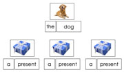 Article Lesson - Printable Montessori Learning Materials for home and school.