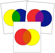 Color Mixing Cards - Printable Montessori Materials by Montessori Print Shop.