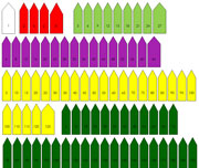 Cuisenaire Cube Labels - Printable cube labels for the Cuisenaire Rods