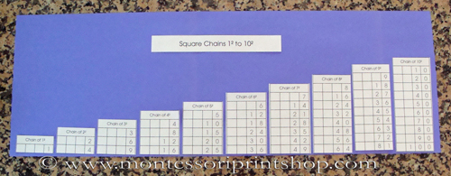 How to make Montessori math charts for Montessori Learning at home and school.