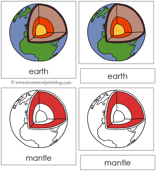 Earth Nomenclature Cards (Red): Printable Montessori