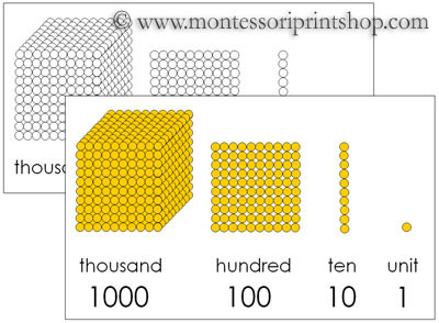 Printable Montessori Golden Beads Control Chart