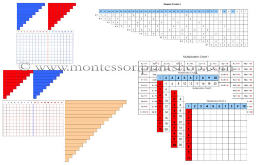 Printable Montessori Math Strip Boards for math operations for Montessori Learning at home and school.