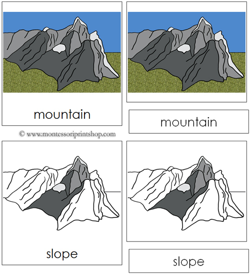 Mountain Nomenclature Cards - Printable Montessori materials for Montessori Learning at home and school.