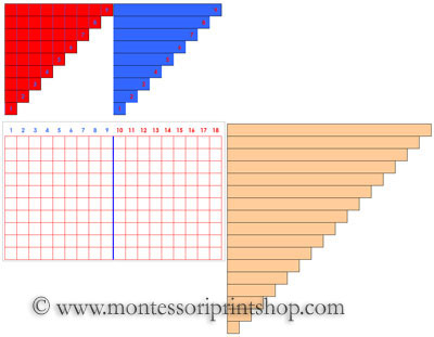Subtraction Strip Board and Charts - Printable Montessori Math Learning Materials for home and school.