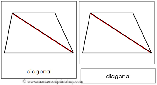 how to work out the area of trapezoid