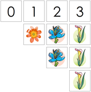0 to 10 Numbers and Counters (Flowers) - Printable Montessori Math Materials by Montessori Print Shop.