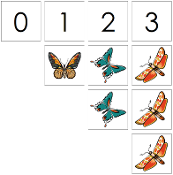 0 to 10 Numbers and Counters (Butterflies) - Printable Montessori Math Materials by Montessori Print Shop.