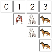 0 to 10 Numbers and Counters (Dogs) - Printable Montessori Math Materials by Montessori Print Shop.