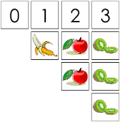 0 to 10 Numbers and Counters (Fruit) - Printable Montessori Math Materials by Montessori Print Shop.