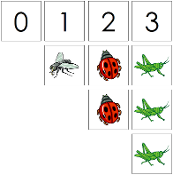 0 to 10 Numbers and Counters (Insects) - Printable Montessori Math Materials by Montessori Print Shop.