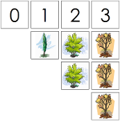 0 to 10 Numbers and Counters (Trees) - Printable Montessori Math Materials by Montessori Print Shop.
