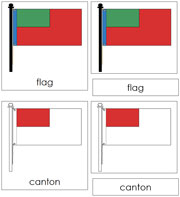 Flag Nomenclature Cards (red) - Printable Montessori materials by Montessori Print Shop.